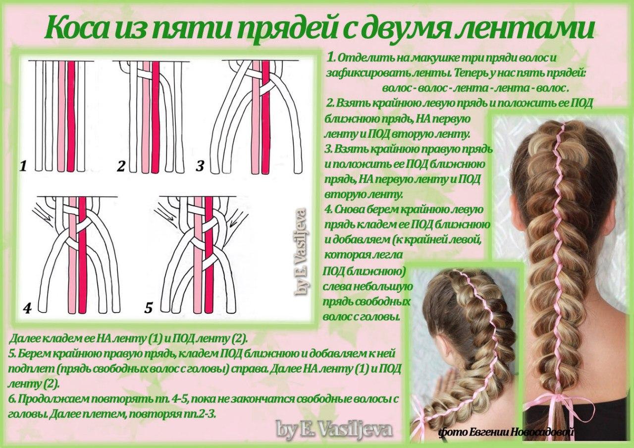 Заплести косу ребенку схема пошагово