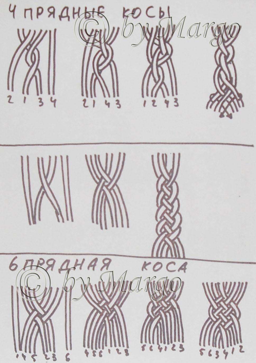Схема плетения из 6 прядей